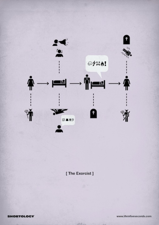 pictogram-movie-posters-h-57-7