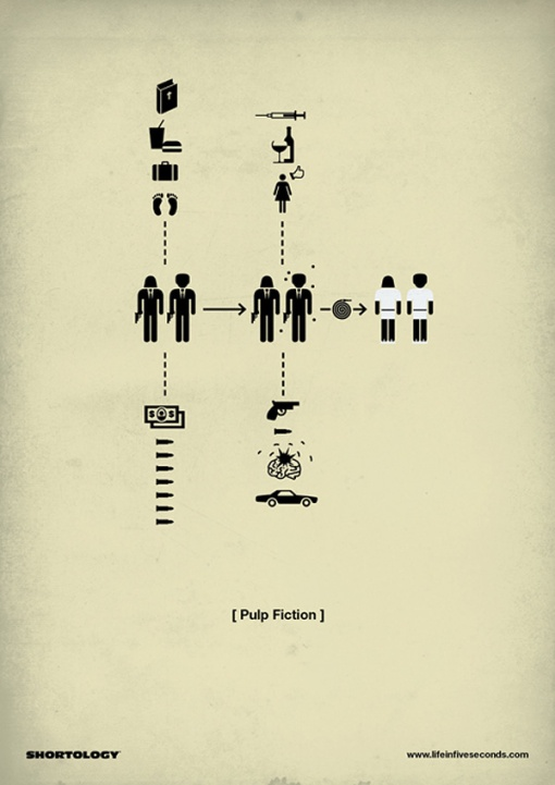 pictogram-movie-posters-h-57-8